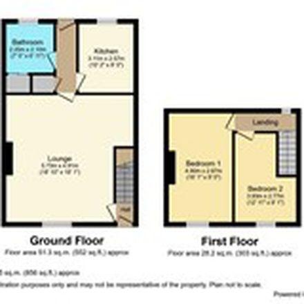 Rent this 2 bed apartment on Juliet Street in Ashington, NE63 9DZ