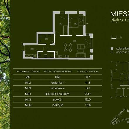 Rent this 3 bed apartment on Księdza Wojciecha Karabuły 17 in 30-427 Krakow, Poland