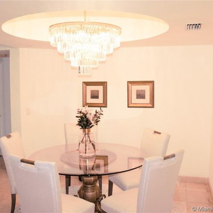 Rent this 2 bed condo on Mirage Condo Surfside in 8925 Collins Avenue, Surfside