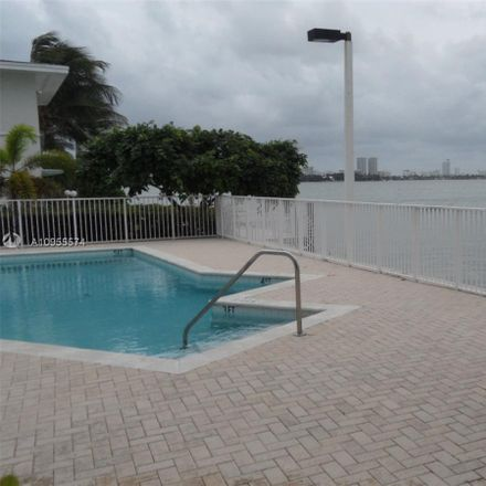 Rent this 2 bed loft on Miami Beach in FL, US