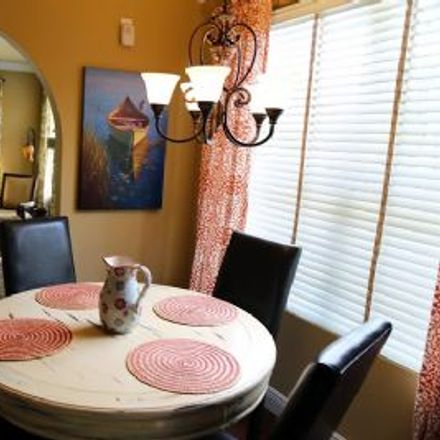 Rent this 2 bed house on 829 Southeast 4th Avenue in Delray Beach, FL 33483