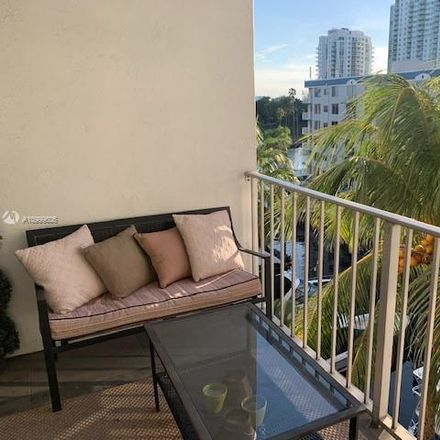 Rent this 2 bed condo on 1700 Northwest North River Drive in Miami, FL 33125