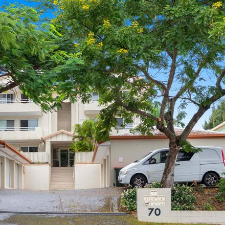 Rent this 2 bed apartment on 2/70 Dutton Street