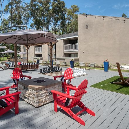 Rent this 2 bed apartment on East Sorrento Drive in Long Beach, CA 90803
