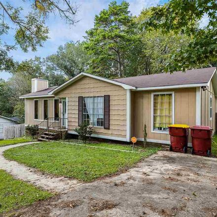 Rent this 3 bed house on 5140 Willow Ridge Drive in Pinson, AL 35126