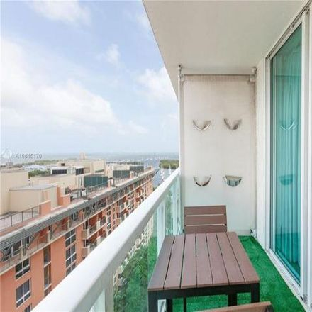 Rent this 1 bed condo on Hotel Arya in BW Premier Collection, 2889 McFarlane Road