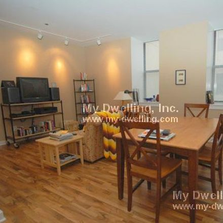 Rent this 2 bed condo on North Broadway in Milwaukee, WI 53202